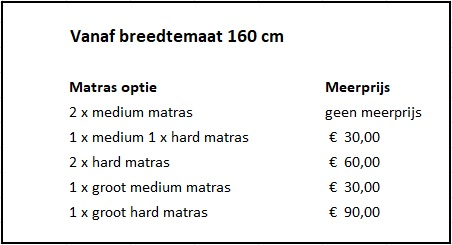 Schema matras opties